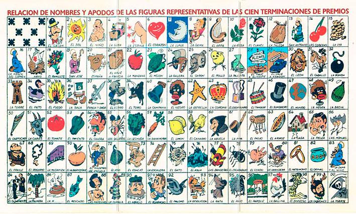El cupón de la ONCE en Cartagena (3/5)